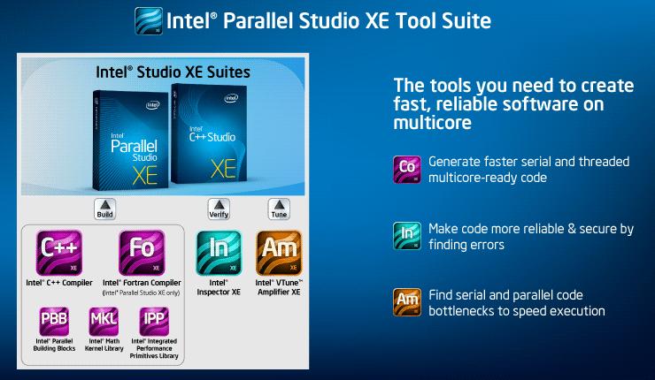 Intel Parallel Studio XE, Intel C++ Studio XE und Intel Fortran Studio